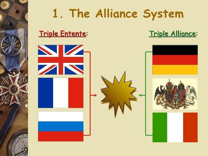 1. The Alliance System Triple Entente : Triple Alliance :