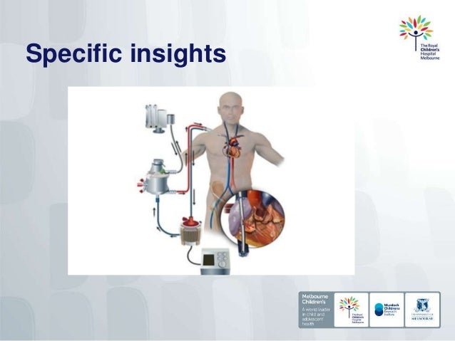 Pulmonary hypertension and ICU therapies by Dr Bennett..