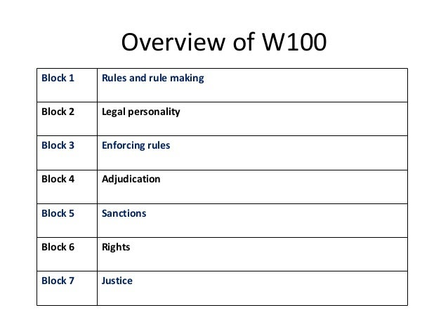 etma 05 w100 Good afternoon i am a mature student with the open university studying law w100 rules rights and justice, an introduction to law after completing etma 0.