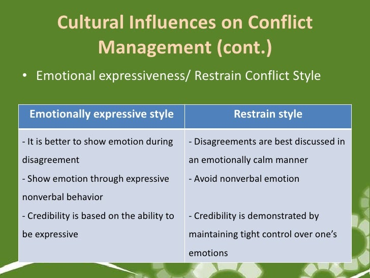 culture and conflict Sellin culture conflict and crime - download as pdf file (pdf), text file (txt) or read online k.