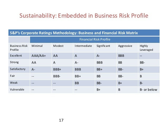 a review of the business and market risks that insurance companies face in business Risk management and corporate governance  in widely-held companies, have started to review their incentive structures,  review risk governance in soes.