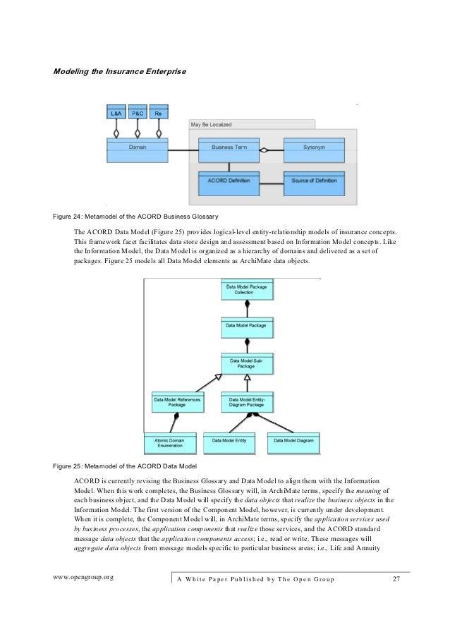modeling-the-insurance-enterprise-27-638.jpg?cb=1352555512