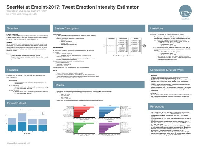 Problem Statement The Task 1 of WASSA-2017 poses the problem of finding emotion intensity of tweets given an emotion. This...
