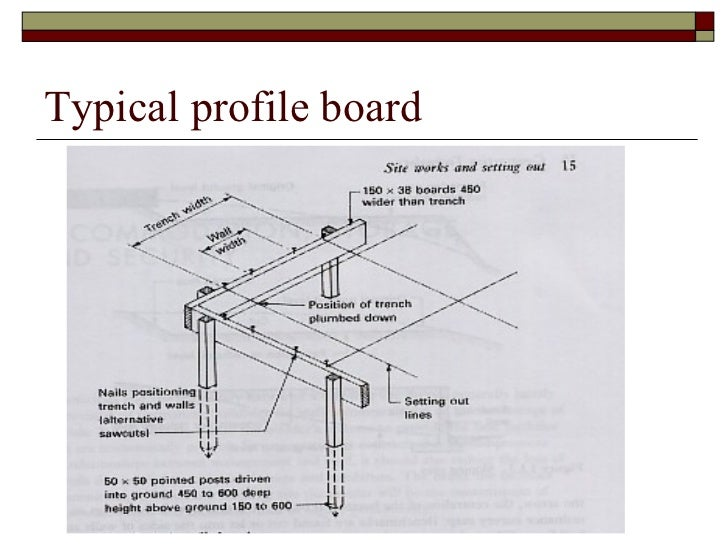 Typical Profile Board; 18. Establishing A Datum Level All Levels In A  Building ...