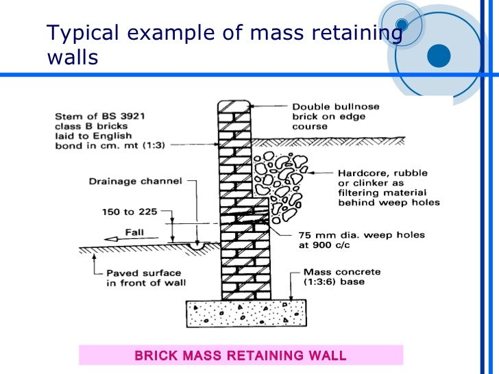 Brick Retaining WallStone Retaining Wall; 11. Typical Example Of Mass  Retainingwalls MASS CONCRETE ...