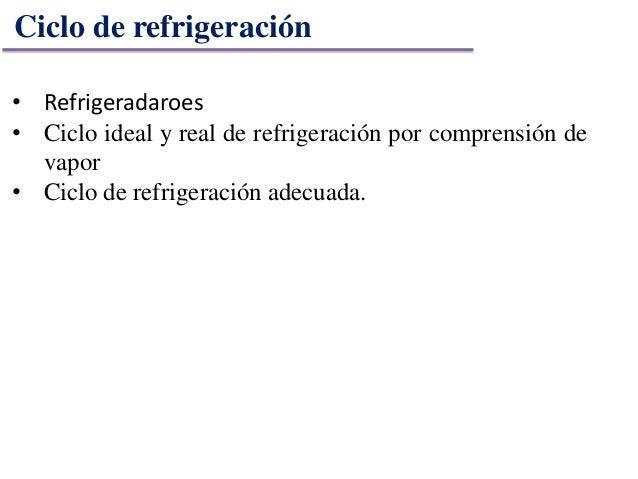 Ciclos de refrigeración-termodinamica Slide 2