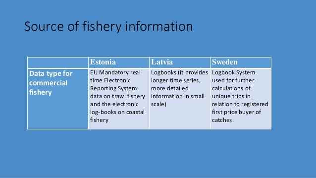 Latvian, Estonian and Swedish approach to catch fish and