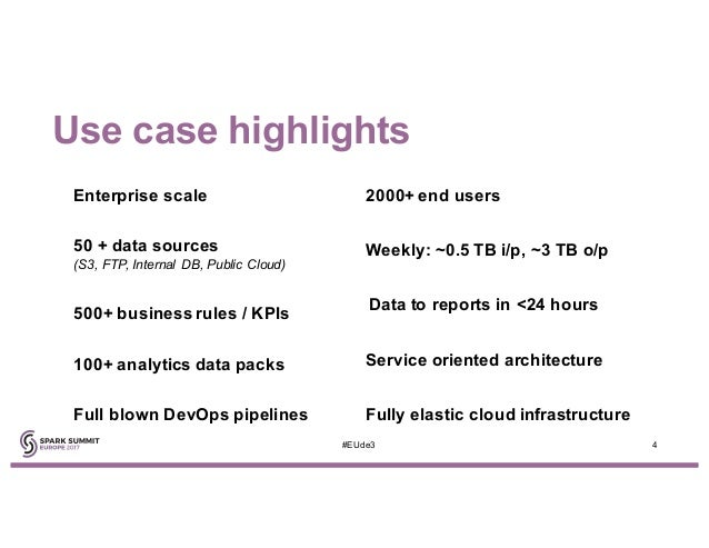 High Performance Enterprise Data Processing With Apache