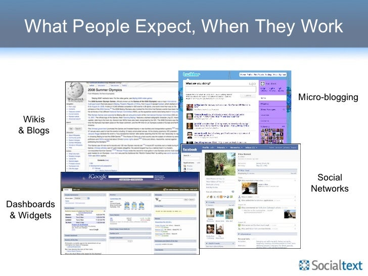 Wikis & Blogs Social Networks Dashboards & Widgets What People Expect, When They Work Micro-blogging