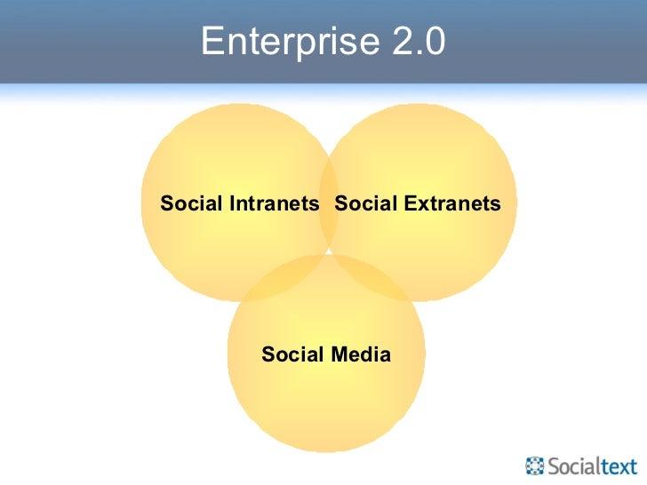 Enterprise 2.0 Social Intranets Social Extranets Social Media