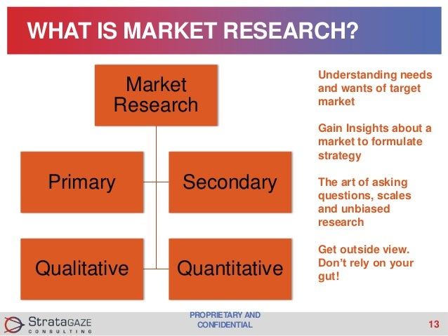 what is secondary market research Market research vs marketing research in technical terms, marketing research is simply a process that includes systematic gathering, then recording and then finally analyzing the data for various issues related to the marketing of services and products.