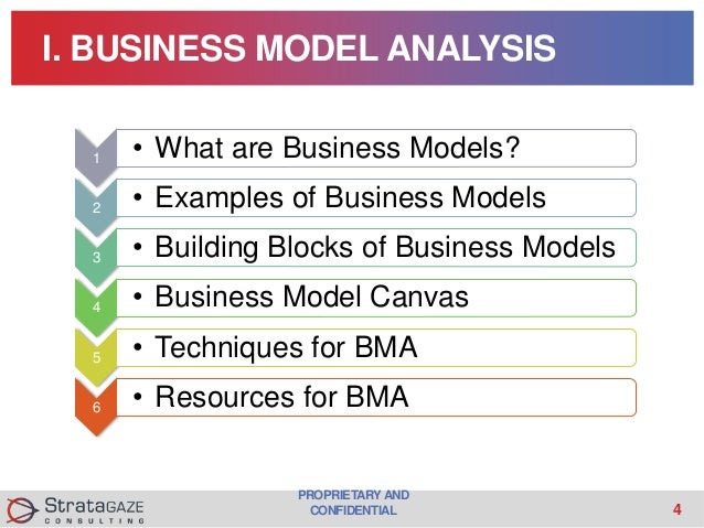 business model analysis Business model analysis assignment you have identified a concept that you believe could be a viable business and formed a team to write a business plan.