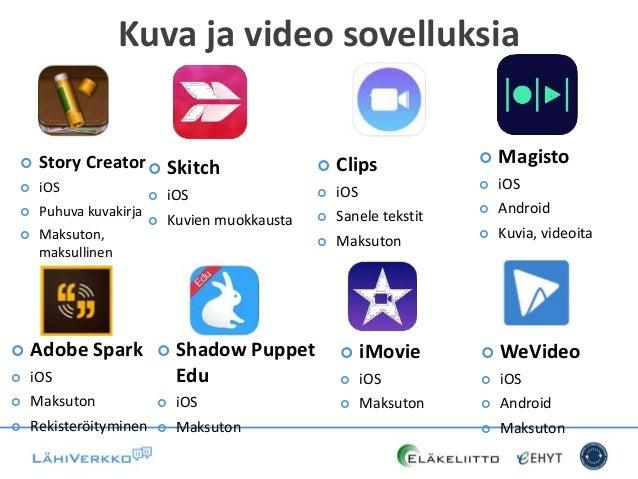 Puhuva Google Kääntäjä