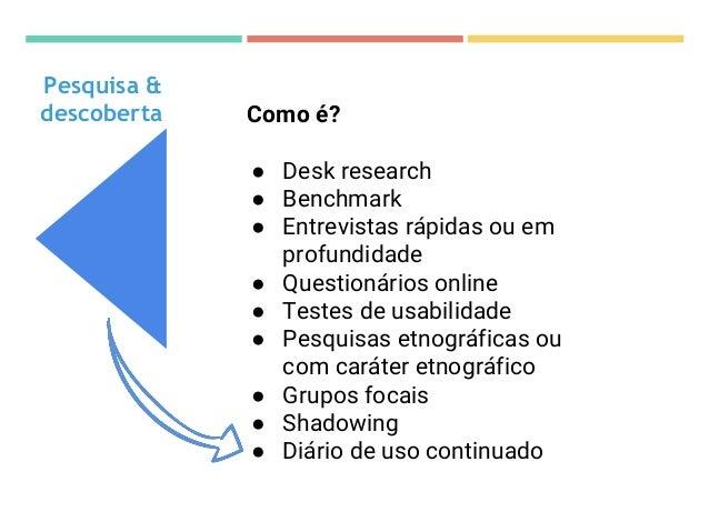 Pesquisa & descoberta Insights e definições Ideação Protótipos e entregas Como nós podemos... ● Transformar insights em id...