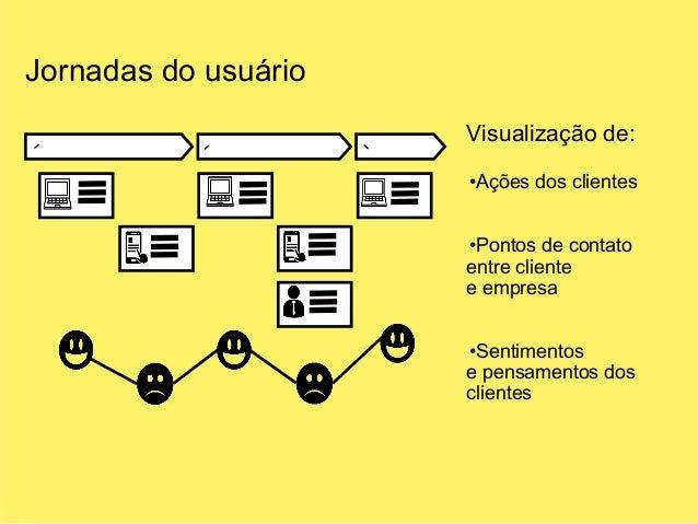 GANHOS 1. Oferecer uma visão do processo do ponto de vista do cliente