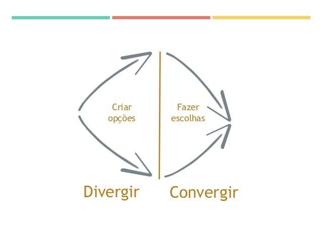 Divergir Convergir Criar opções Fazer escolhas