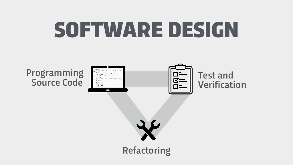 Programming Source Code Software Design