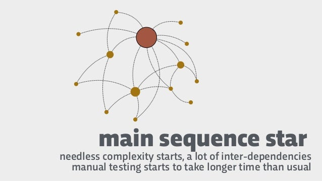 main sequence star needless complexity starts, a lot of inter-dependencies manual testing starts to take longer time than ...