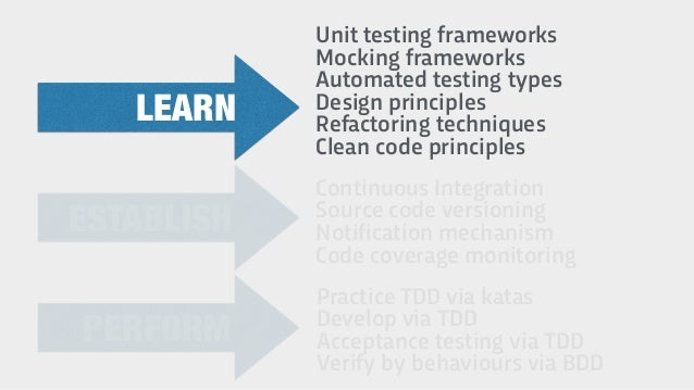 Unit testing frameworks Mocking frameworks Automated testing types Design principles Refactoring techniques Clean code pri...