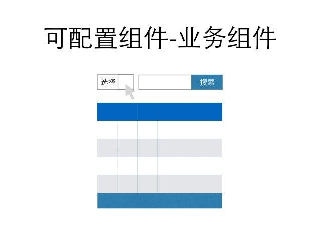 可配置组件-业务组件 搜索选择