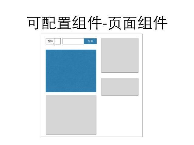 可配置组件-⻚页⾯面组件 搜索选择