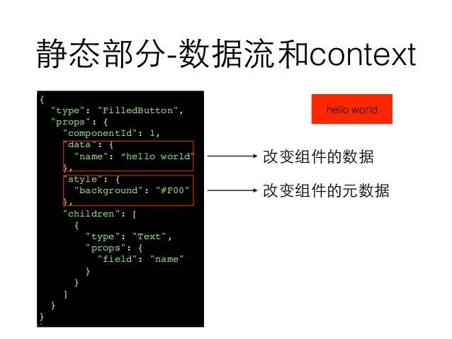 """静态部分-数据流和context { """"type"""": """"FilledButton"""", """"props"""": { """"componentId"""": 1, """"data"""": { """"name"""": """"test button"""" }, """"style"""": { """"bac..."""