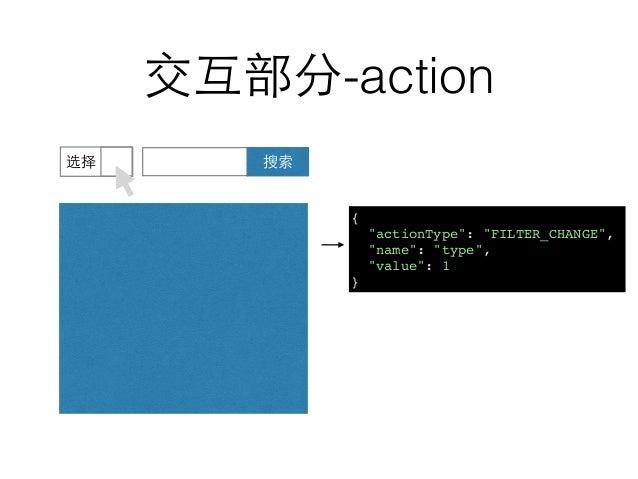 """交互部分-action 搜索选择 { """"actionType"""": """"FILTER_CHANGE"""", """"name"""": """"type"""", """"value"""": 1 }"""