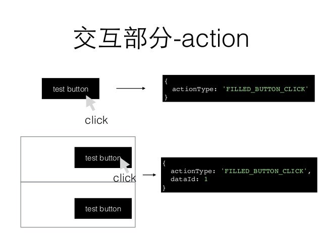 交互部分-action test button click test button click test button { actionType: 'FILLED_BUTTON_CLICK' } { actionType: 'FILLED_BU...