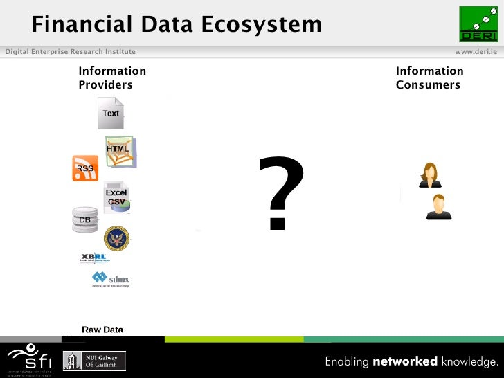 Challenges Ahead for Converging Financial Data Slide 3