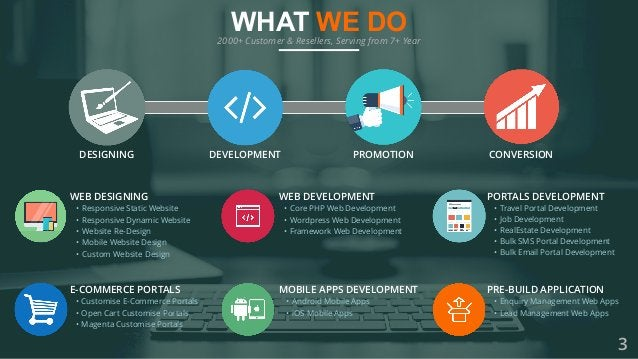 WHAT WE DO2000+ Customer & Resellers, Serving from 7+ Year WEB DESIGNING • Responsive Static Website • Responsive Dynamic ...