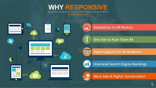 Adaptation to All Devices One Site to Rule Them All Open Support For All Browsers Improved Search Engine Rankings More Sal...
