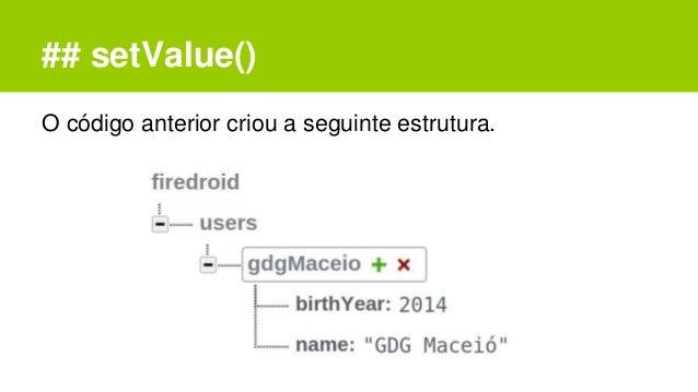 ## setValue() O código anterior criou a seguinte estrutura.