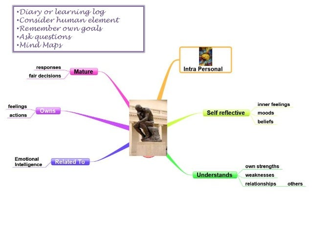 personal learning profile examples