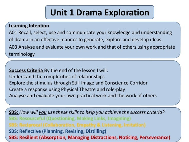 gcse drama unit one drama exploration essay Gcse drama unit one: drama exploration essay — movies, drama gcse unit one theme: capital punishment essay examples – we also used a climax in our performance to build up the tension for the audience.