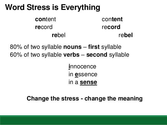English Fluency Hack - Word Stress