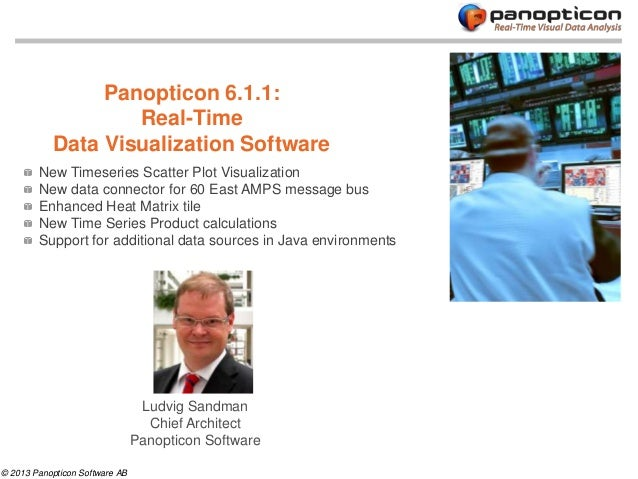 Panopticon 6.1.1:                   Real-Time           Data Visualization Software        New Timeseries Scatter Plot Vis...