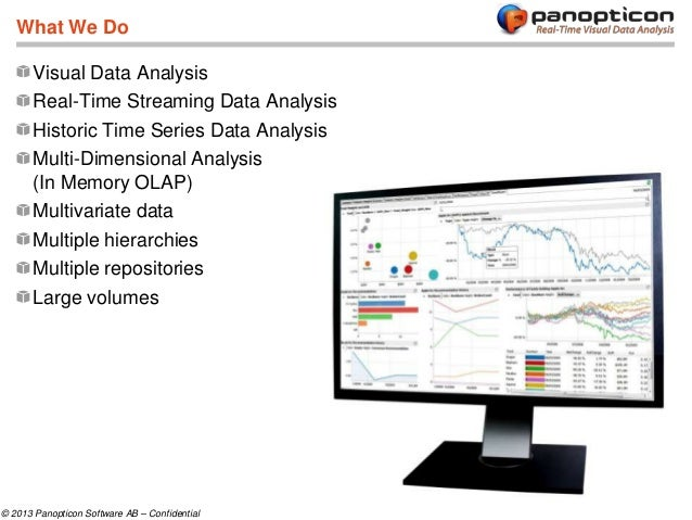Panopticon Data Visualization Software 6.1.1 Introduction