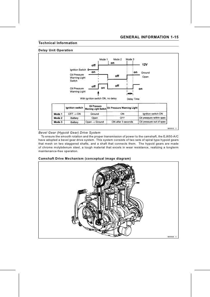 w650 service manual rh slideshare net Kawasaki KLF 300 Wiring Diagram Kawasaki KLF 300 Wiring Diagram
