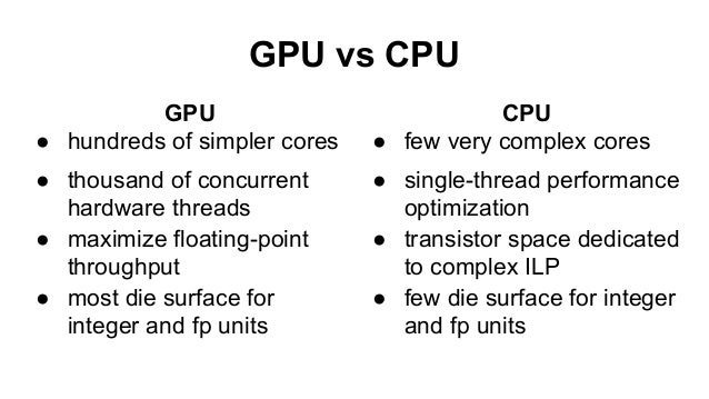 Why are GPUs necessary for training Deep Learning models?