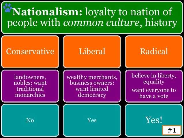 discuss how nationalism spread across europe The revolutions spread across europe after an initial revolution began in france in february over 50 countries were affected, but with no significant coordination or cooperation among their respective revolutionaries.