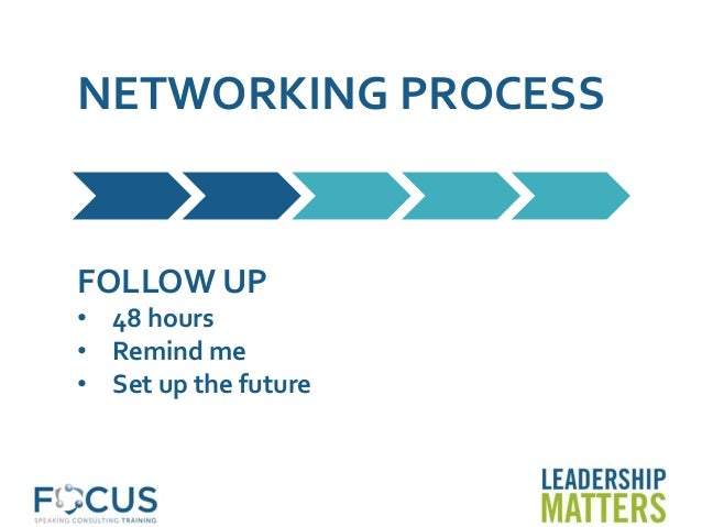 NETWORKING PROCESS FOLLOW UP • 48 hours • Remind me • Set up the future