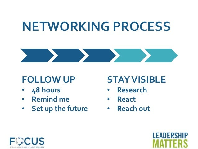 NETWORKING PROCESS FOLLOW UP • 48 hours • Remind me • Set up the future STAYVISIBLE • Research • React • Reach out