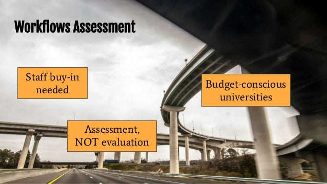 Workflows Assessment Staff buy-in needed Assessment, NOT evaluation Budget-conscious universities