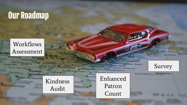 Our Roadmap Workflows Assessment Kindness Audit Enhanced Patron Count Survey