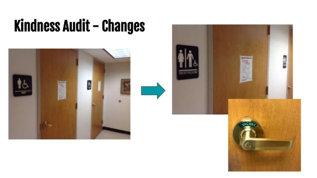 Kindness Audit - Changes