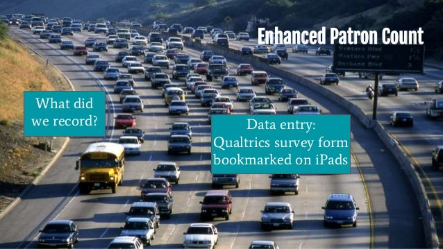 Enhanced Patron Count What did we record? Data entry: Qualtrics survey form bookmarked on iPads