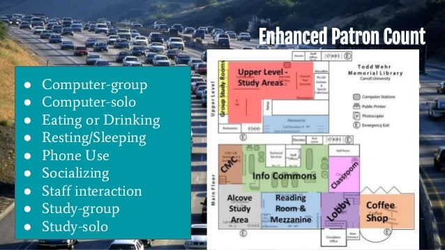 Enhanced Patron Count ● Computer-group ● Computer-solo ● Eating or Drinking ● Resting/Sleeping ● Phone Use ● Socializing ●...