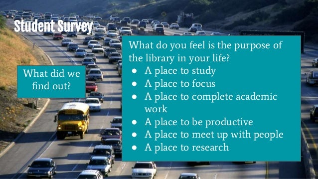 Student Survey What did we find out? What do you feel is the purpose of the library in your life? ● A place to study ● A p...