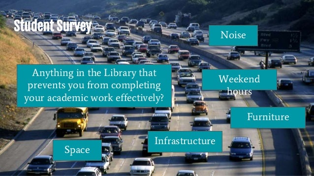 Student Survey Anything in the Library that prevents you from completing your academic work effectively? Noise Space Weeke...
