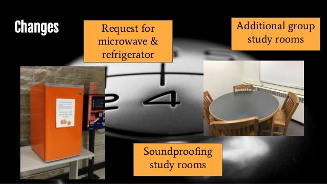 Changes Request for microwave & refrigerator Additional group study rooms Soundproofing study rooms